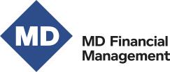MD Financial Management